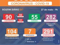 60% das pessoas que testaram positivo ao Covid-19 estão curadas em Sorriso